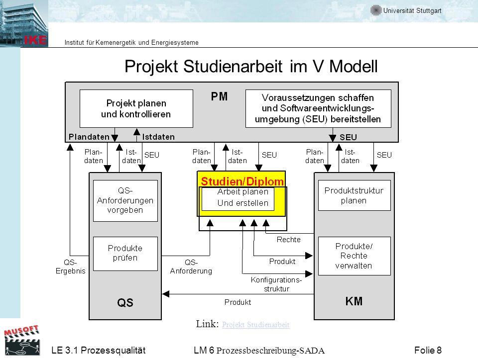 Universität Stuttgart Institut für Kernenergetik und Energiesysteme LE 3.1 ProzessqualitätLM 6 Prozessbeschreibung-SADA Folie 19 Das Projekthandbuch als 1.