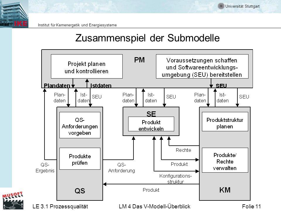 Universität Stuttgart Institut für Kernenergetik und Energiesysteme LE 3.1 ProzessqualitätLM 4 Das V-Modell-ÜberblickFolie 11 Zusammenspiel der Submod