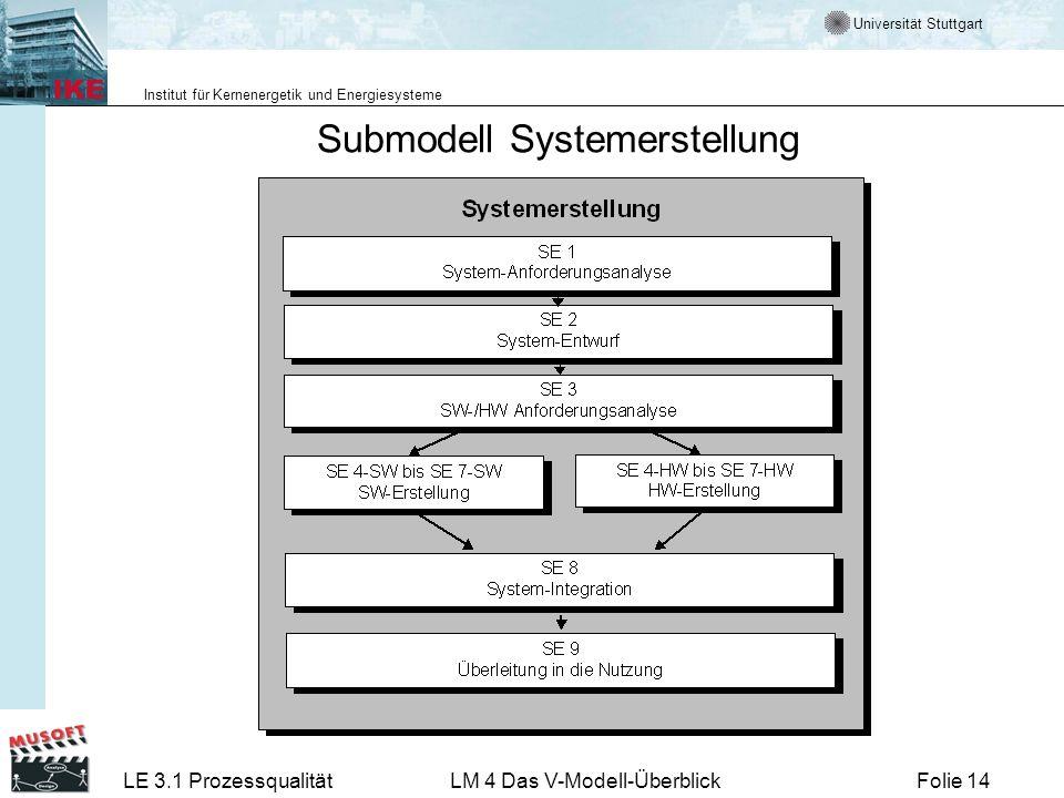 Universität Stuttgart Institut für Kernenergetik und Energiesysteme LE 3.1 ProzessqualitätLM 4 Das V-Modell-ÜberblickFolie 14 Submodell Systemerstellu