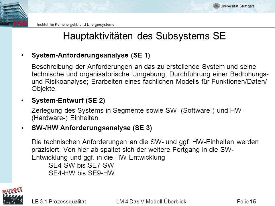 Universität Stuttgart Institut für Kernenergetik und Energiesysteme LE 3.1 ProzessqualitätLM 4 Das V-Modell-ÜberblickFolie 15 Hauptaktivitäten des Sub