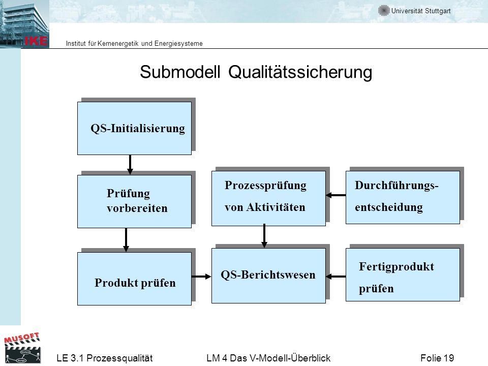 Universität Stuttgart Institut für Kernenergetik und Energiesysteme LE 3.1 ProzessqualitätLM 4 Das V-Modell-ÜberblickFolie 19 Submodell Qualitätssiche