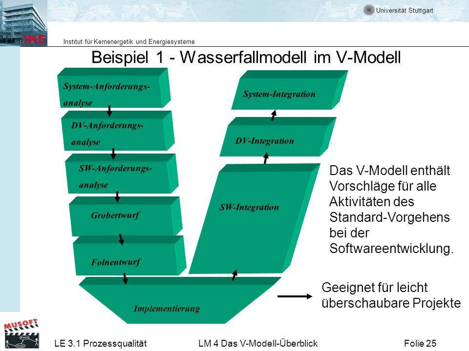 Universität Stuttgart Institut für Kernenergetik und Energiesysteme LE 3.1 ProzessqualitätLM 4 Das V-Modell-ÜberblickFolie 25 Beispiel 1 - Wasserfallm