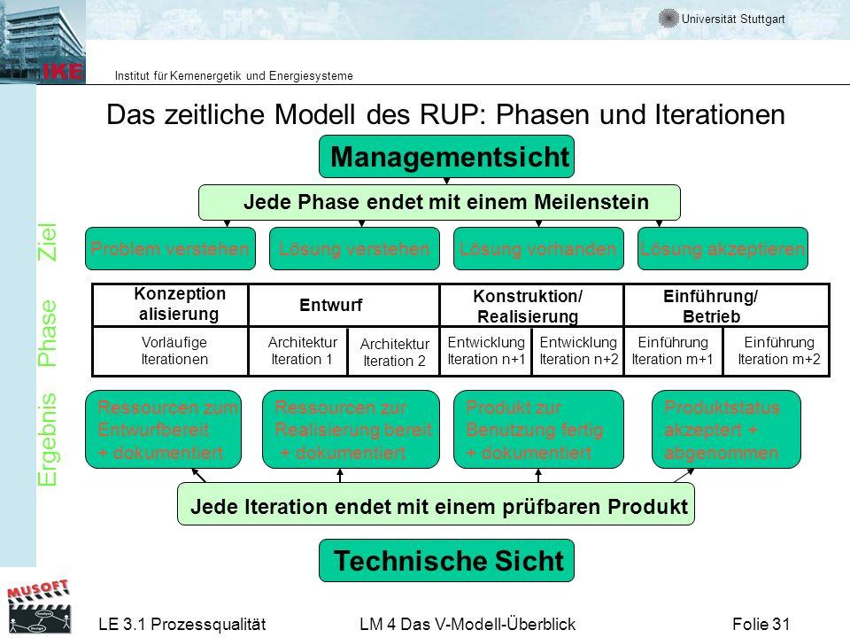 Universität Stuttgart Institut für Kernenergetik und Energiesysteme LE 3.1 ProzessqualitätLM 4 Das V-Modell-ÜberblickFolie 31 Das zeitliche Modell des