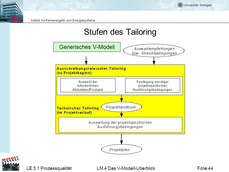 Universität Stuttgart Institut für Kernenergetik und Energiesysteme LE 3.1 ProzessqualitätLM 4 Das V-Modell-ÜberblickFolie 44 Stufen des Tailoring Gen