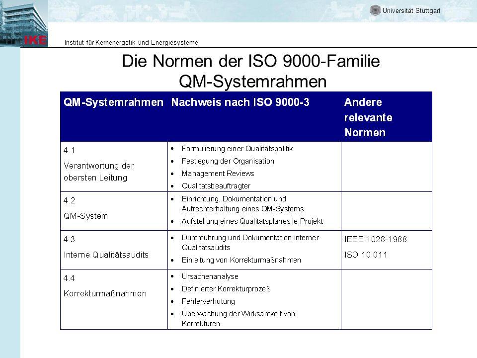 Universität Stuttgart Institut für Kernenergetik und Energiesysteme Die Normen der ISO 9000-Familie QM-Systemrahmen