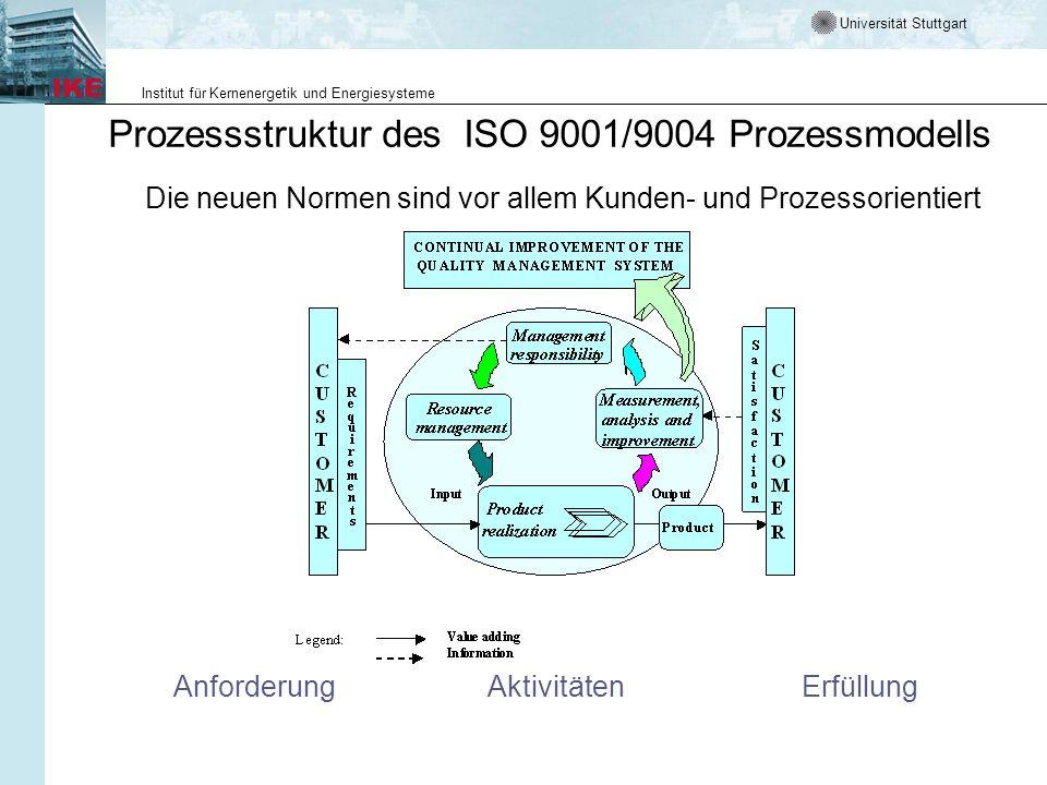 Universität Stuttgart Institut für Kernenergetik und Energiesysteme Prozessstruktur des ISO 9001/9004 Prozessmodells Die neuen Normen sind vor allem K