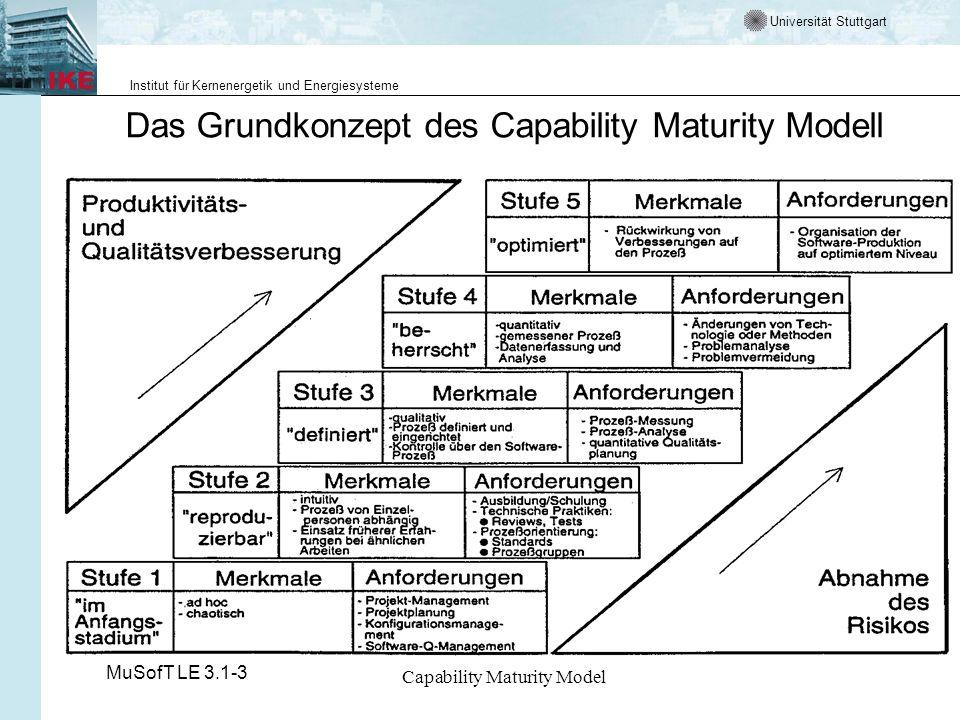 Universität Stuttgart Institut für Kernenergetik und Energiesysteme MuSofT LE 3.1-3 Capability Maturity Model CMM - Stufe 2 Repeatable - reproduzierbar - 2 Änderungen oder Störungen des SE Prozesses können alle bisher erreichten Erfolge zunichte machen, so dass der Prozess außer Kontrolle gerät.