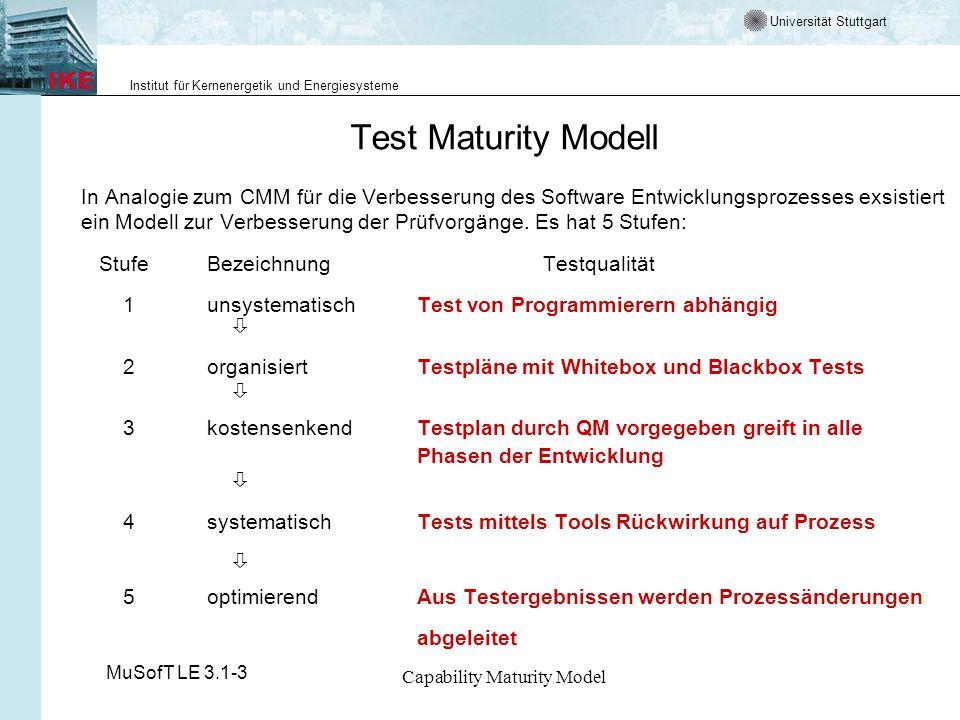 Universität Stuttgart Institut für Kernenergetik und Energiesysteme MuSofT LE 3.1-3 Capability Maturity Model CMM - Stufe 3 Defined - definiert - 1 Beschreibung Der Software-Prozess ist bei Unternehmen der Stufe 3 standardisiert und konsistent, weil sowohl die Aktivitäten des SW-Engineerings als auch die des SW-Managements stabil und reproduzierbar sind.
