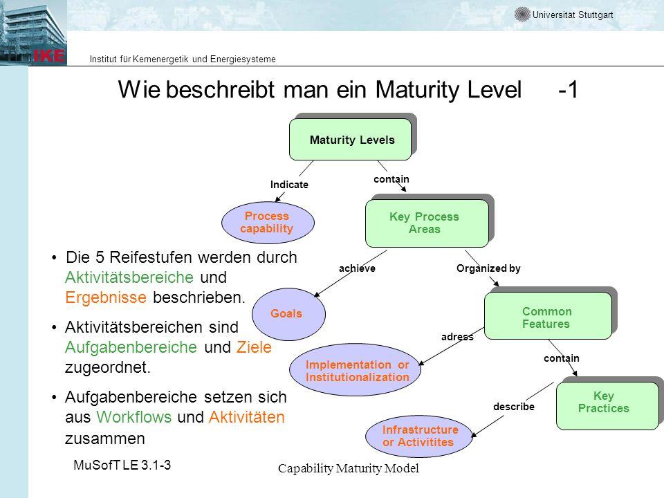 Universität Stuttgart Institut für Kernenergetik und Energiesysteme MuSofT LE 3.1-3 Capability Maturity Model Wie beschreibt man ein Maturity Level -2 Key Process Area Aktivitätsbereiche, auf denen Organisationen im Rahmen der entsprechenden Reifegradstufen besondere Anstrengungen zur Verbesserung der Softwarequalität vornehmen sollten.