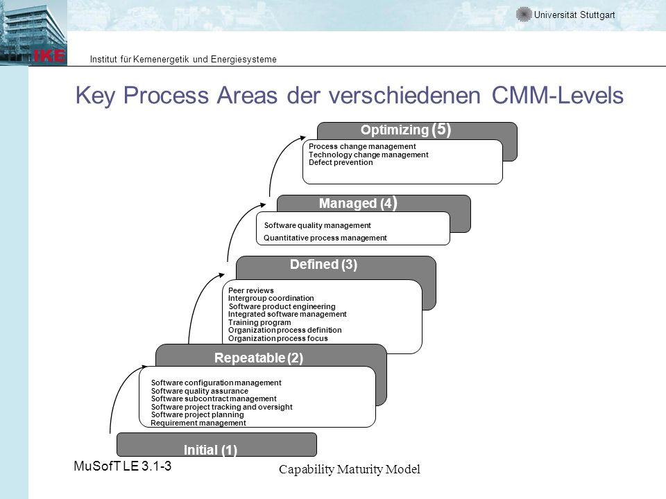 Universität Stuttgart Institut für Kernenergetik und Energiesysteme MuSofT LE 3.1-3 Capability Maturity Model CMM - Stufe 5 Optimizing - optimiert - 2 Ziele Eine gezielte Einflussnahme auf den Prozess der Software-Erstellung ist möglich.