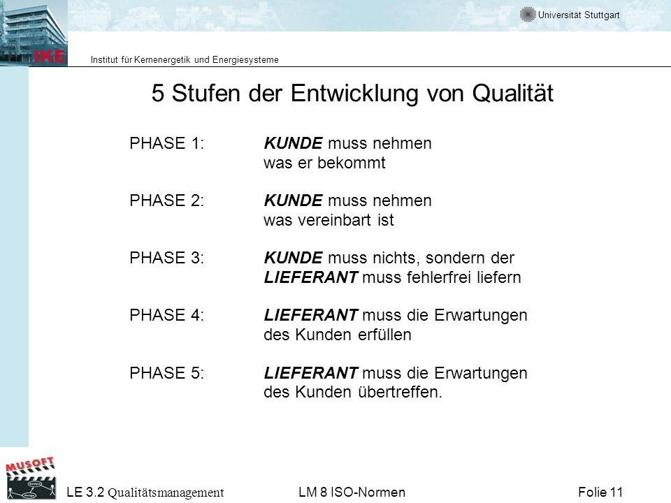 Universität Stuttgart Institut für Kernenergetik und Energiesysteme Folie 11 LE 3.2 Qualitätsmanagement LM 8 ISO-Normen 5 Stufen der Entwicklung von Q