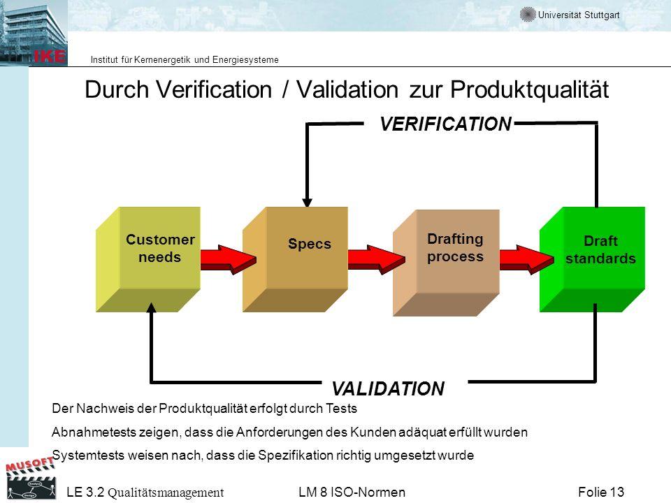 Universität Stuttgart Institut für Kernenergetik und Energiesysteme Folie 13 LE 3.2 Qualitätsmanagement LM 8 ISO-Normen Draft standards Drafting proce