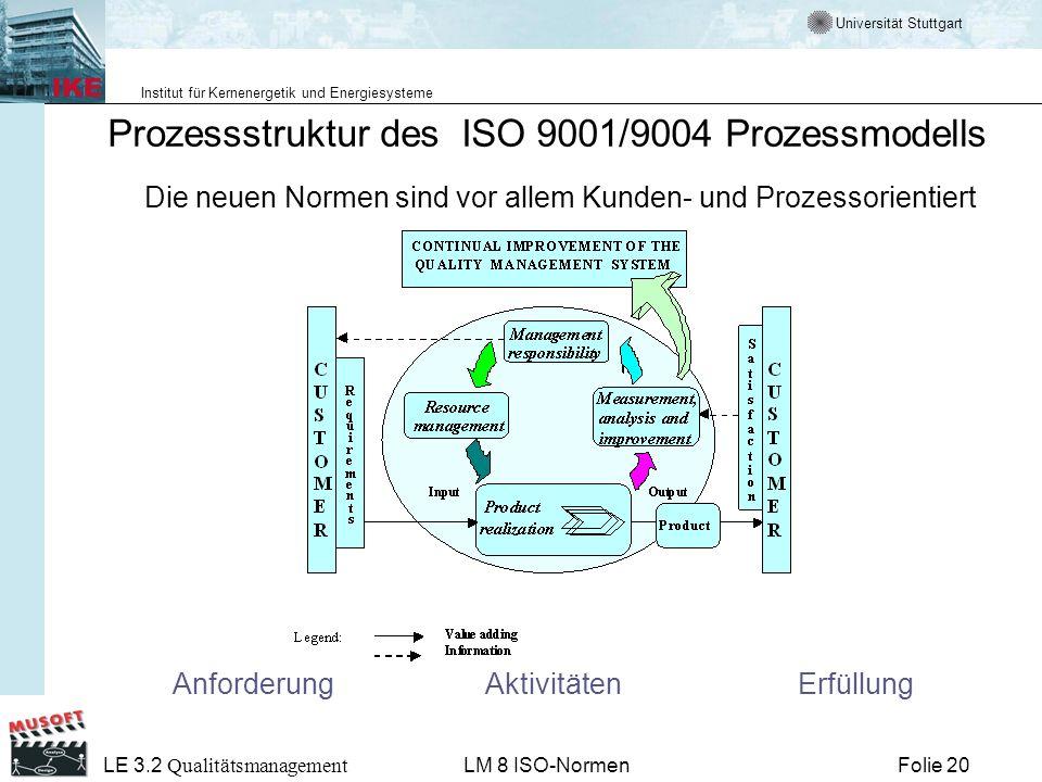 Universität Stuttgart Institut für Kernenergetik und Energiesysteme Folie 20 LE 3.2 Qualitätsmanagement LM 8 ISO-Normen Prozessstruktur des ISO 9001/9