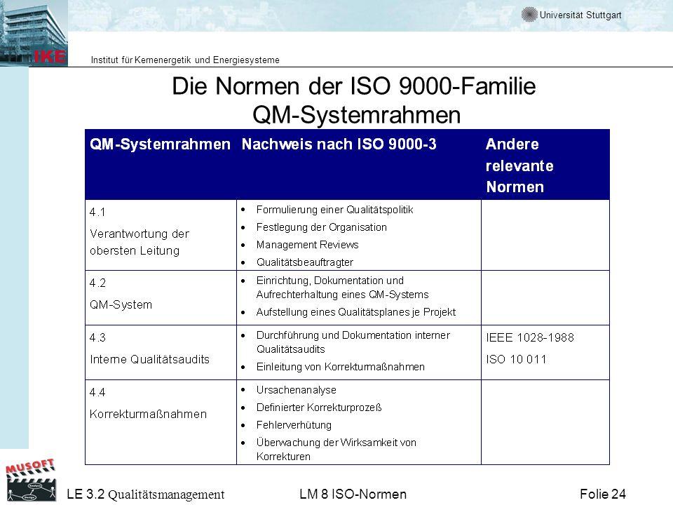 Universität Stuttgart Institut für Kernenergetik und Energiesysteme Folie 24 LE 3.2 Qualitätsmanagement LM 8 ISO-Normen Die Normen der ISO 9000-Famili