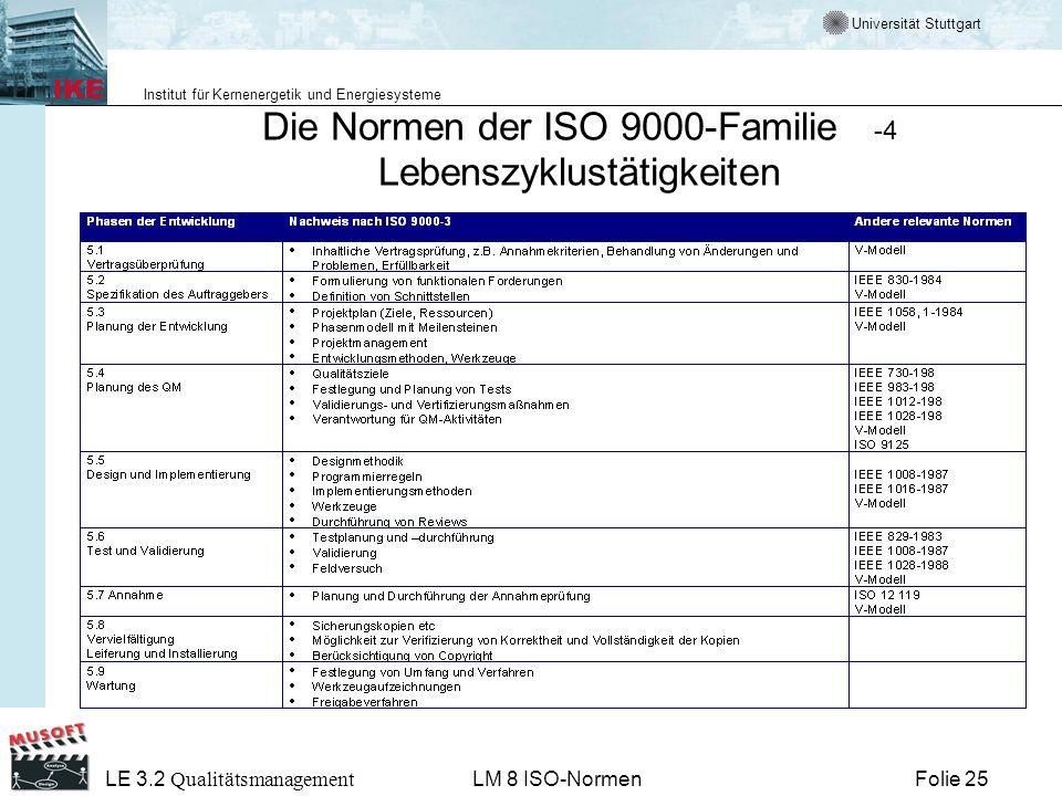Universität Stuttgart Institut für Kernenergetik und Energiesysteme Folie 25 LE 3.2 Qualitätsmanagement LM 8 ISO-Normen Die Normen der ISO 9000-Famili