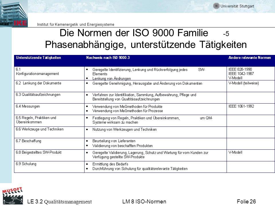 Universität Stuttgart Institut für Kernenergetik und Energiesysteme Folie 26 LE 3.2 Qualitätsmanagement LM 8 ISO-Normen Die Normen der ISO 9000 Famili