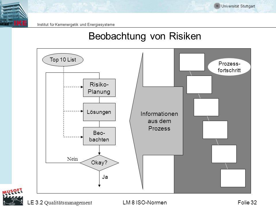 Universität Stuttgart Institut für Kernenergetik und Energiesysteme Folie 32 LE 3.2 Qualitätsmanagement LM 8 ISO-Normen Top 10 List Informationen aus