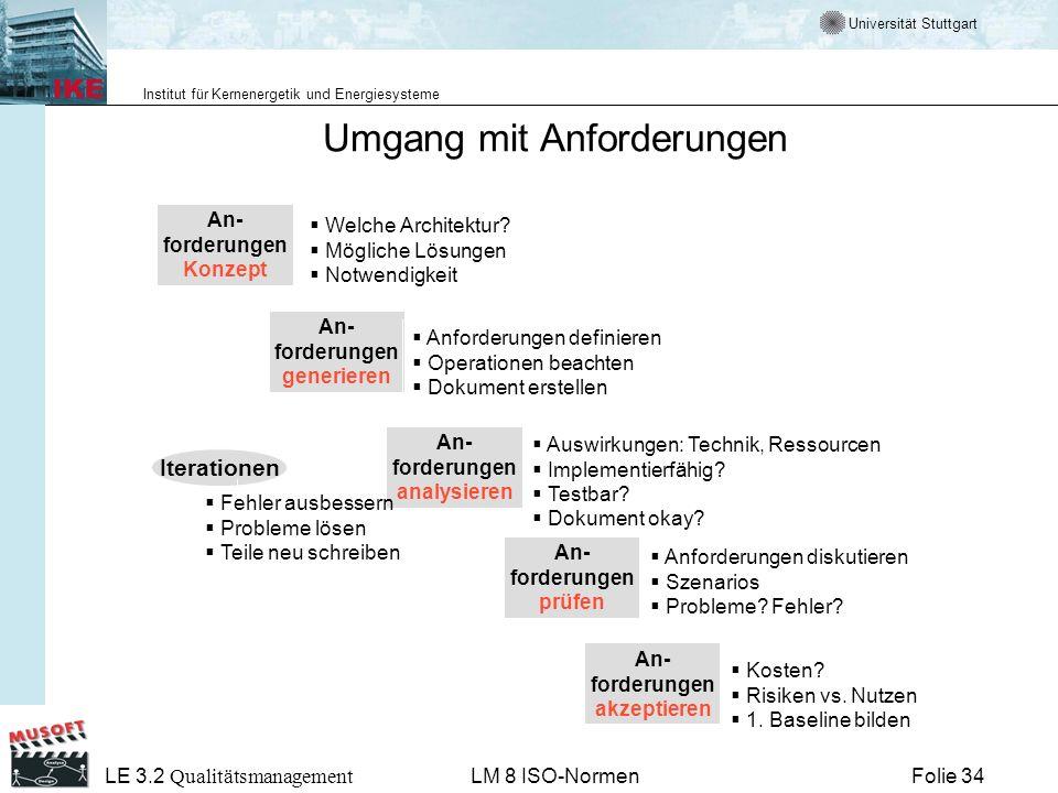 Universität Stuttgart Institut für Kernenergetik und Energiesysteme Folie 34 LE 3.2 Qualitätsmanagement LM 8 ISO-Normen An- forderungen Konzept An- fo