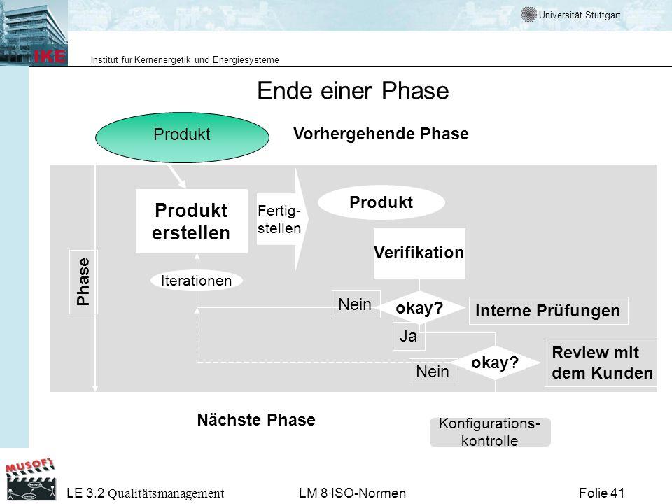 Universität Stuttgart Institut für Kernenergetik und Energiesysteme Folie 41 LE 3.2 Qualitätsmanagement LM 8 ISO-Normen Produkt erstellen Produkt Fert