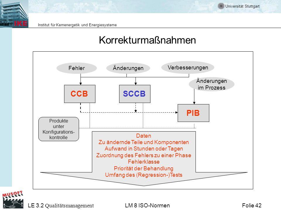 Universität Stuttgart Institut für Kernenergetik und Energiesysteme Folie 42 LE 3.2 Qualitätsmanagement LM 8 ISO-Normen CCBSCCB PIB Verbesserungen Änd