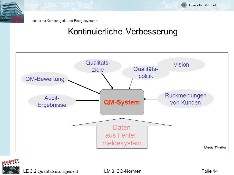 Universität Stuttgart Institut für Kernenergetik und Energiesysteme Folie 44 LE 3.2 Qualitätsmanagement LM 8 ISO-Normen QM-System Vision Qualitäts- po