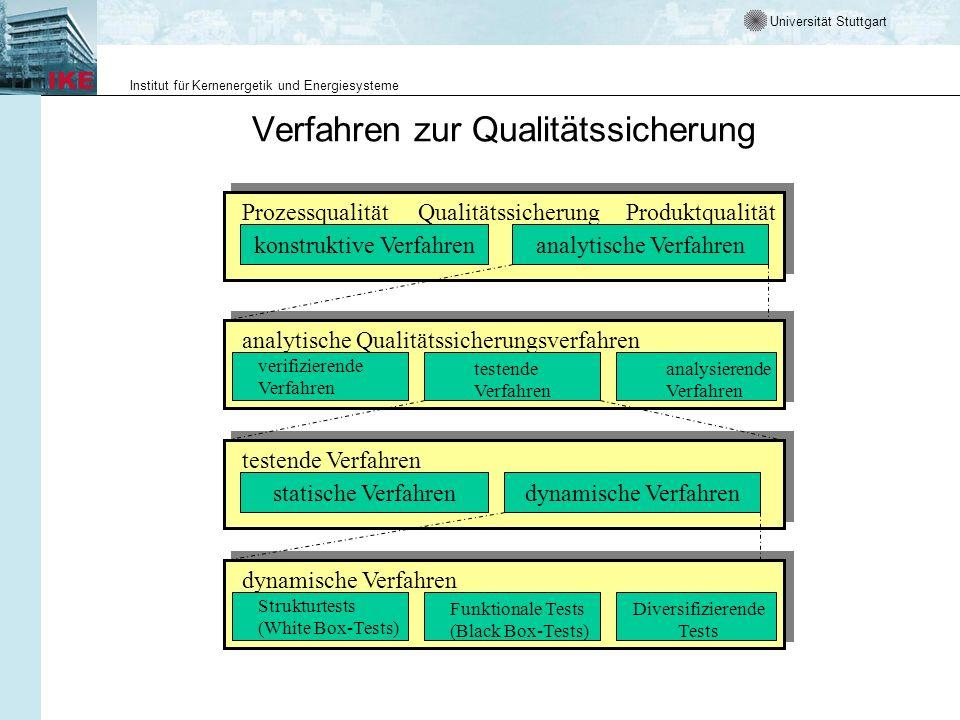 Universität Stuttgart Institut für Kernenergetik und Energiesysteme Verfahren zur Qualitätssicherung konstruktive Verfahrenanalytische Verfahren Proze