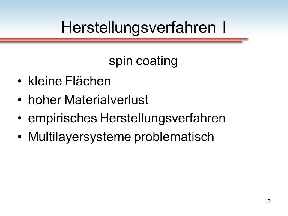 13 Herstellungsverfahren I spin coating kleine Flächen hoher Materialverlust empirisches Herstellungsverfahren Multilayersysteme problematisch