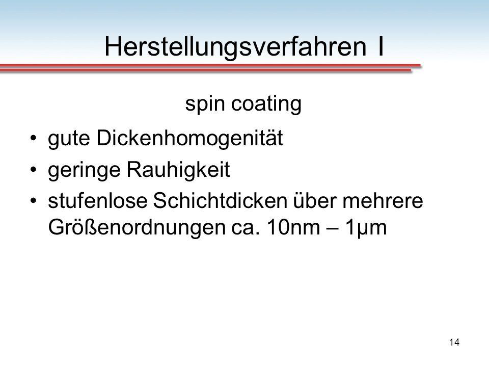 14 Herstellungsverfahren I spin coating gute Dickenhomogenität geringe Rauhigkeit stufenlose Schichtdicken über mehrere Größenordnungen ca. 10nm – 1µm