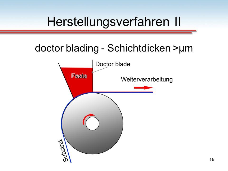 15 Herstellungsverfahren II doctor blading - Schichtdicken >µm