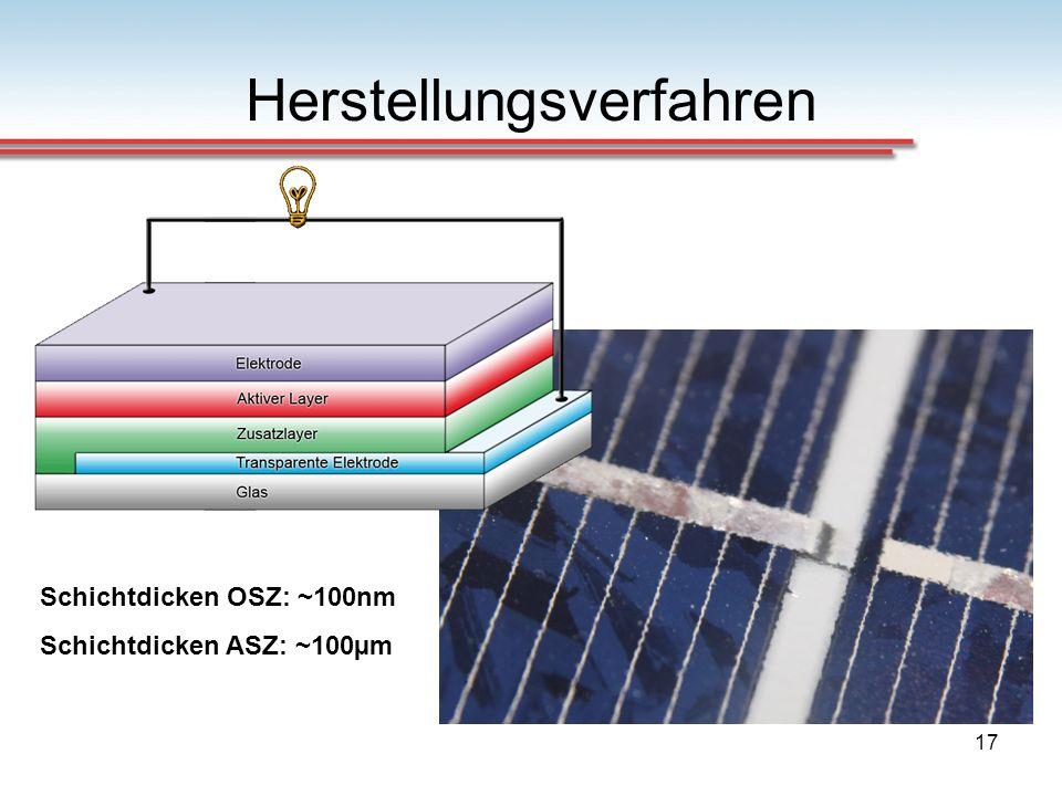 17 Herstellungsverfahren Schichtdicken OSZ: ~100nm Schichtdicken ASZ: ~100µm
