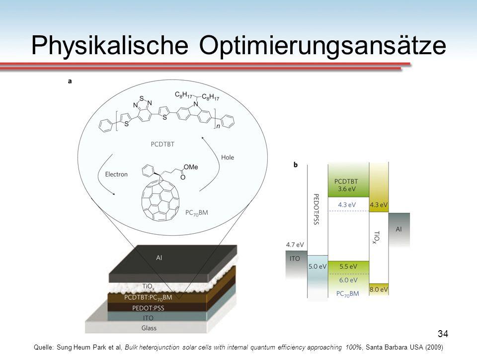 34 Physikalische Optimierungsansätze Quelle: Sung Heum Park et al, Bulk heterojunction solar cells with internal quantum efficiency approaching 100%,