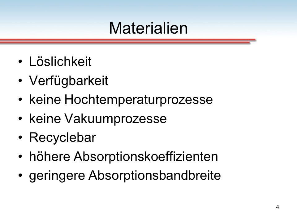 4 Materialien Löslichkeit Verfügbarkeit keine Hochtemperaturprozesse keine Vakuumprozesse Recyclebar höhere Absorptionskoeffizienten geringere Absorpt