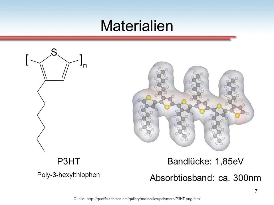 8 Materialien Quelle: Yanmin Wanga, WeiWei, XinLiu, YijieGu; Research progress on polymer heterojunction solar cells, Shandong, China, 2011 PCBM phenyl-C61-butyric acid methyl ester Elektronenakzeptor P3HT Poly-3-hexylthiophen Elektronendonator