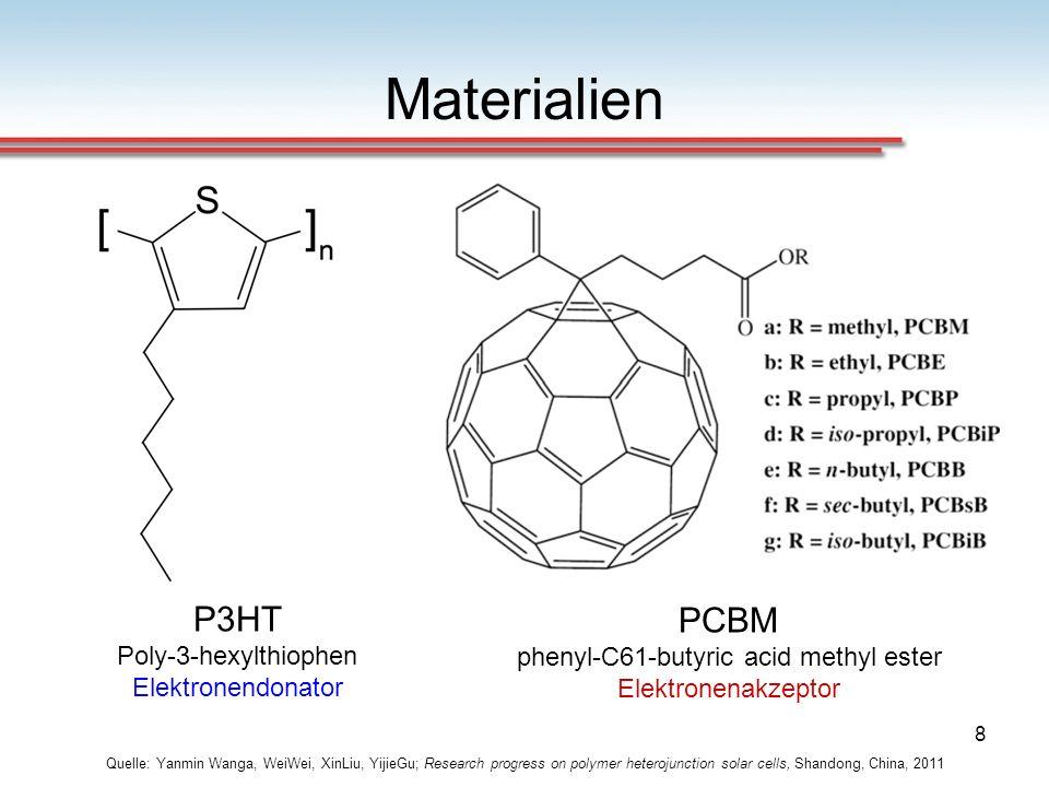 19 Herstellungsverfahren Lösungsmittel Mischungsverhältnis (Polymer/Fulleren) Lösungskonzentration Chemische Struktur (Nachbearbeitung z.B.
