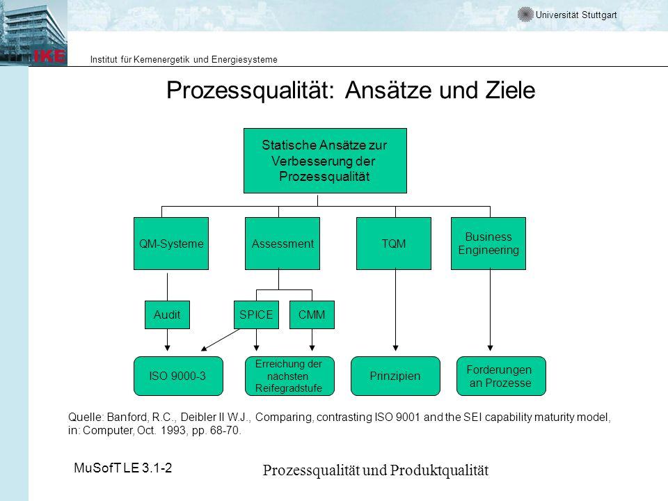 Universität Stuttgart Institut für Kernenergetik und Energiesysteme MuSofT LE 3.1-2 Prozessqualität und Produktqualität Die 4 ISO-Hauptnormen zum Qualitätsmanagement Die Sicherstellung von Qualität bei technischen Produkten folgt allgemeinen Regeln, die in den ISO 9000 Normen festgeschrieben sind.