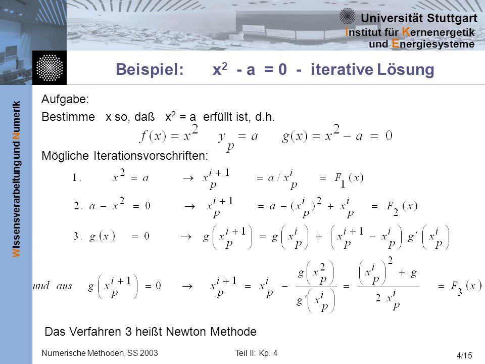 Universität Stuttgart Wissensverarbeitung und Numerik I nstitut für K ernenergetik und E nergiesysteme Numerische Methoden, SS 2003Teil II: Kp. 4 4/15