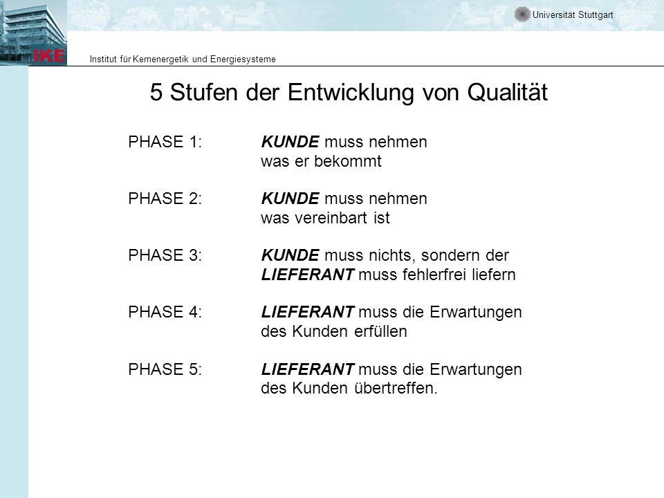 Universität Stuttgart Institut für Kernenergetik und Energiesysteme 5 Stufen der Entwicklung von Qualität PHASE 1:KUNDE muss nehmen was er bekommt PHA
