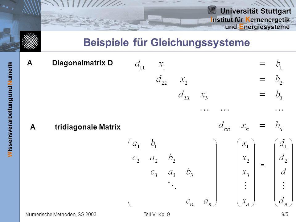 Universität Stuttgart Wissensverarbeitung und Numerik I nstitut für K ernenergetik und E nergiesysteme Numerische Methoden, SS 2003Teil V: Kp. 99/5 Be