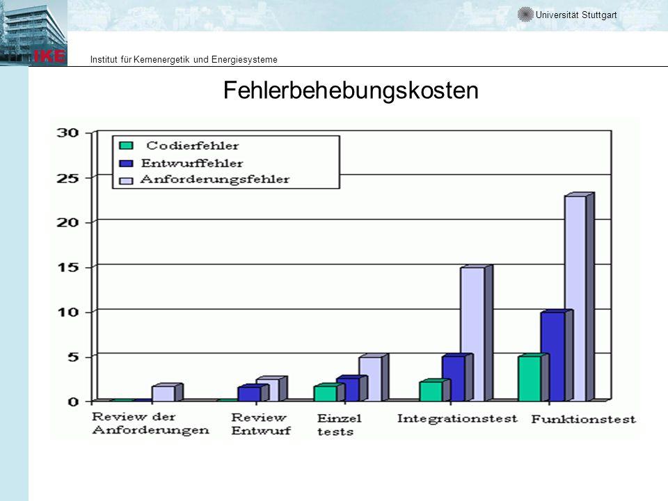 Universität Stuttgart Institut für Kernenergetik und Energiesysteme Fehlerbehebungskosten