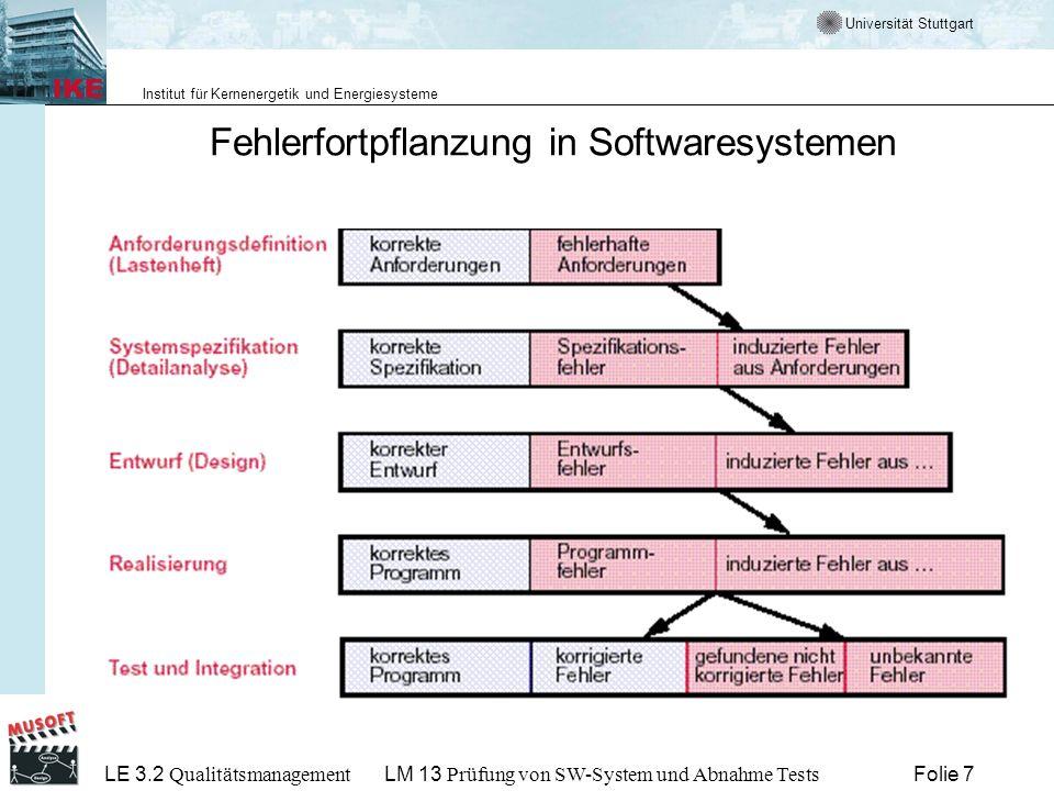 Universität Stuttgart Institut für Kernenergetik und Energiesysteme LE 3.2 Qualitätsmanagement Folie 38LM 13 Prüfung von SW-System und Abnahme Tests Testing Frameworks im Internet Testing Framework (xUnit, unit testing) http://www.xprogramming.com/software.htm http://www.xprogramming.com/software.htm Kent Becks orginal Test Framework Paper http://www.xprogramming.com/testfram.htm Xunit testing frameworks http://www.junit.org/index.htm Bugzilla http://www.mozilla.org/projects/bugzilla/ Automatisches Unit Testing http://www.parasoft.com