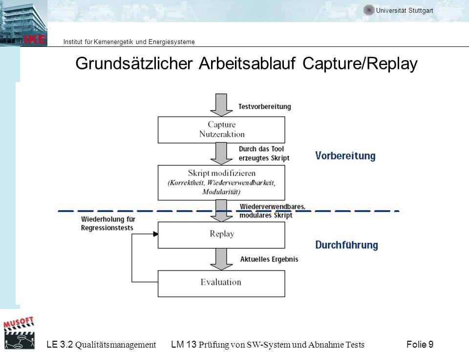 Universität Stuttgart Institut für Kernenergetik und Energiesysteme LE 3.2 Qualitätsmanagement Folie 20LM 13 Prüfung von SW-System und Abnahme Tests System und Abnahmetests System- und Abnahemtests dienen dem Nachweis, daß das entwickelte Software-Produkt der Produkt-Definition entspricht.