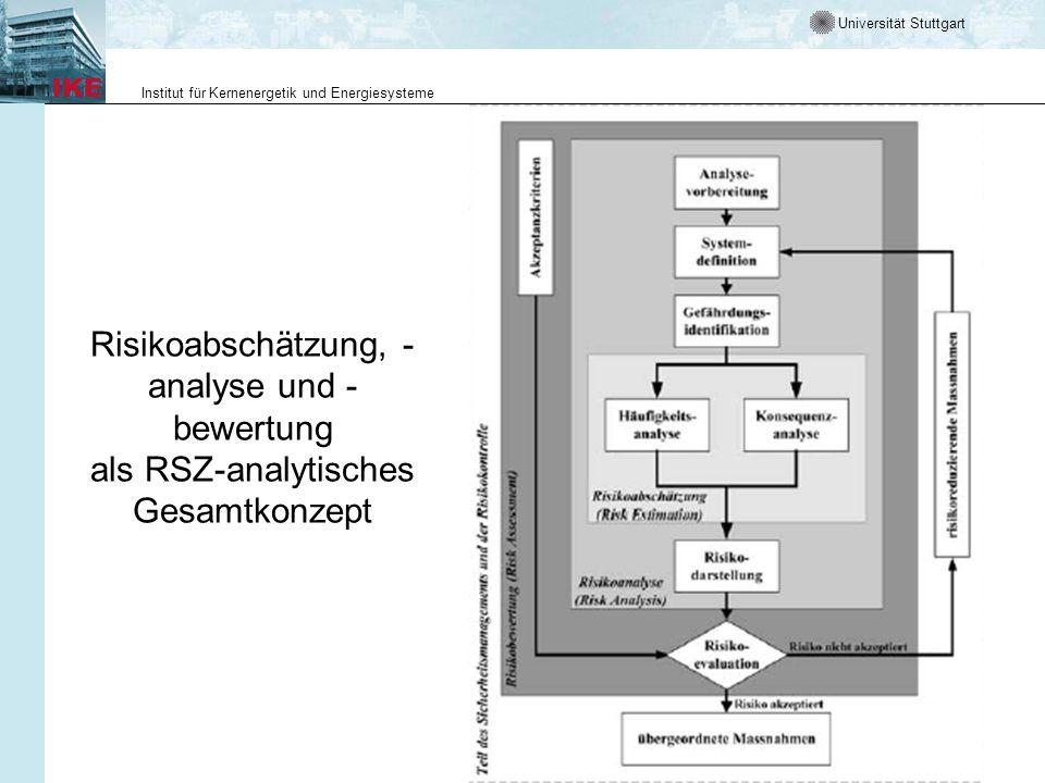 Universität Stuttgart Institut für Kernenergetik und Energiesysteme Risikoabschätzung, - analyse und - bewertung als RSZ-analytisches Gesamtkonzept