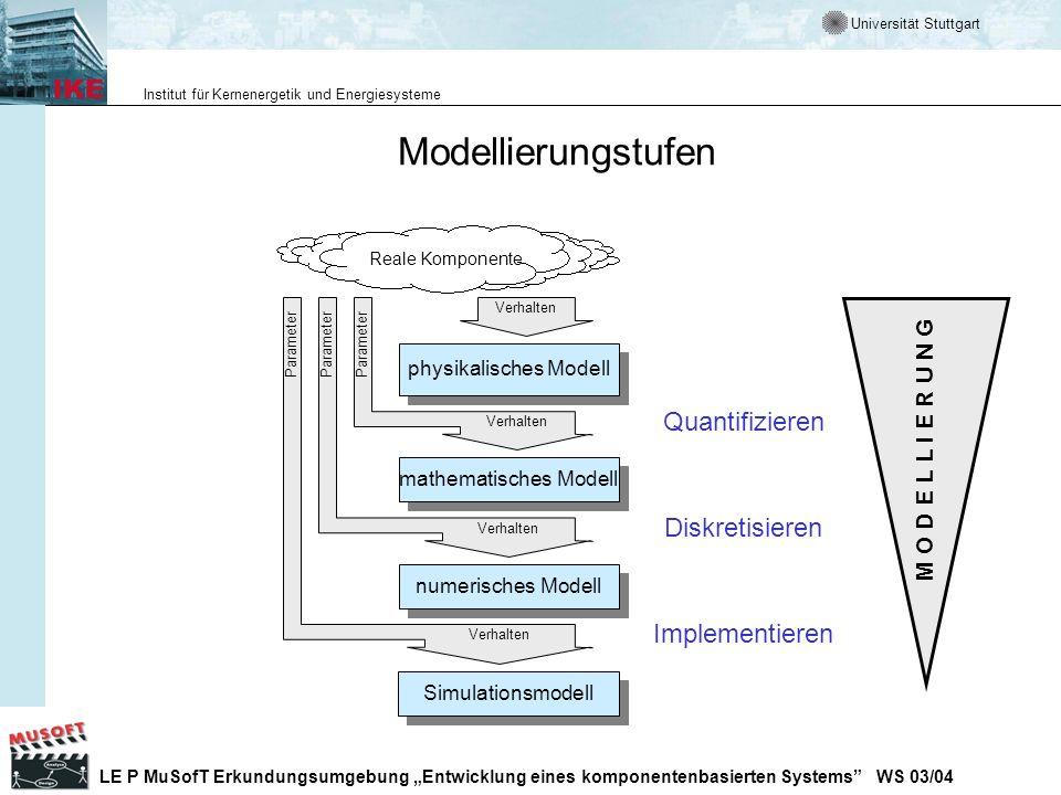Universität Stuttgart Institut für Kernenergetik und Energiesysteme LE P MuSofT Erkundungsumgebung Entwicklung eines komponentenbasierten Systems WS 03/04 Physikalisches Modell: Energiebilanz-Raum Raum Außenwand: Raum (Konvektion und Strahlung): Raum (Latent):