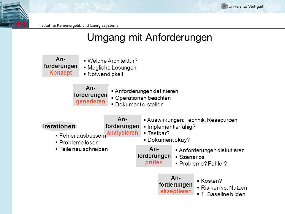 Universität Stuttgart Institut für Kernenergetik und Energiesysteme An- forderungen Konzept An- forderungen generieren An- forderungen prüfen An- ford