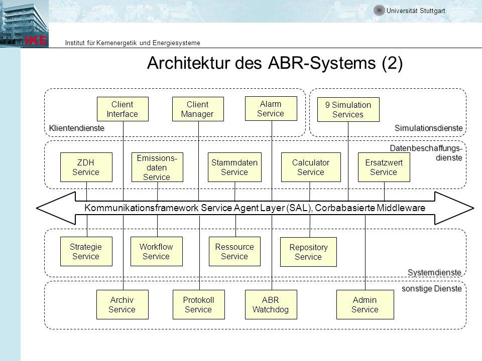 Universität Stuttgart Institut für Kernenergetik und Energiesysteme Architektur des ABR-Systems (2) ZDHServiceEmissions-datenServiceErsatzwertServiceS