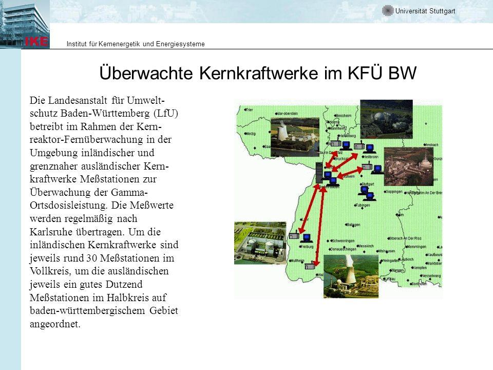 Universität Stuttgart Institut für Kernenergetik und Energiesysteme Überwachte Kernkraftwerke im KFÜ BW Die Landesanstalt für Umwelt- schutz Baden-Wür