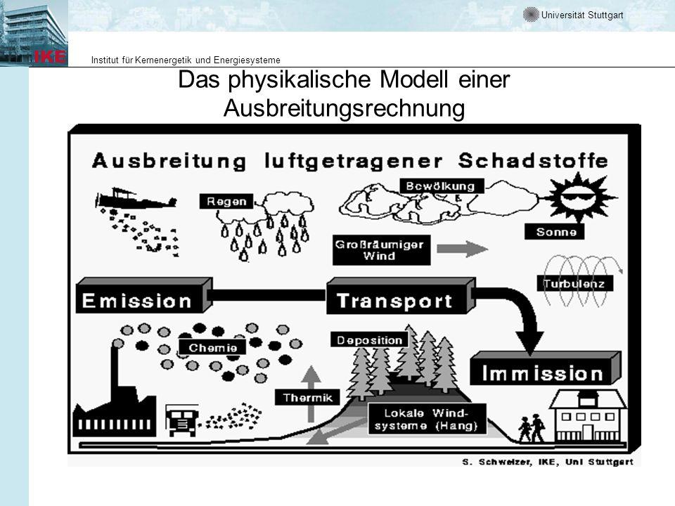 Universität Stuttgart Institut für Kernenergetik und Energiesysteme Das Simulationsmodell der Komponente ABR