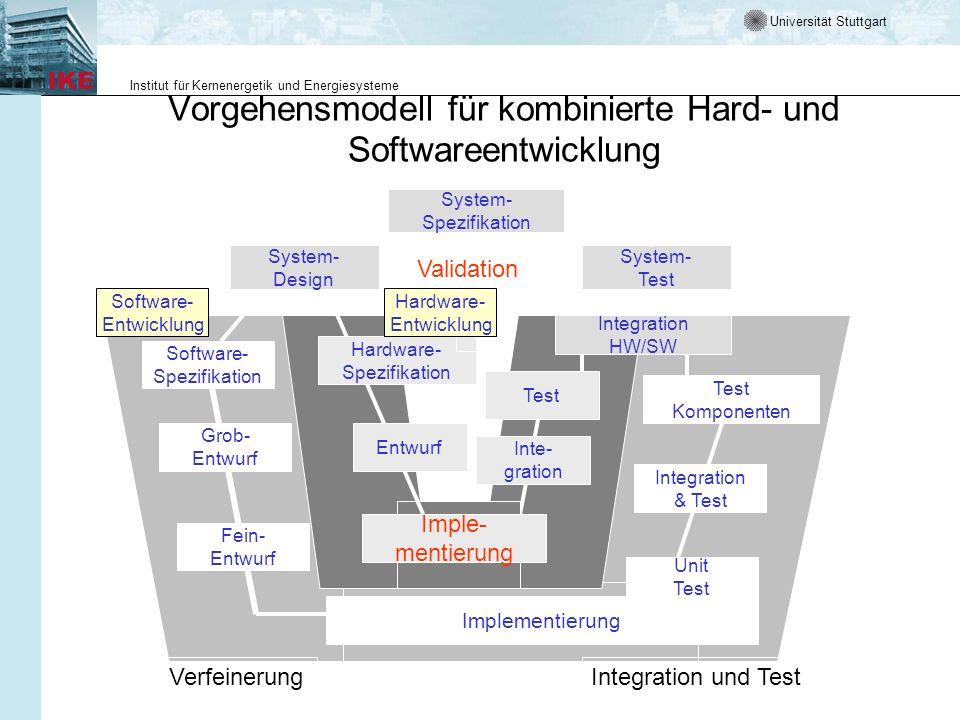 Universität Stuttgart Institut für Kernenergetik und Energiesysteme Software- Spezifikation Grob- Entwurf Fein- Entwurf Implementierung Unit Test Inte