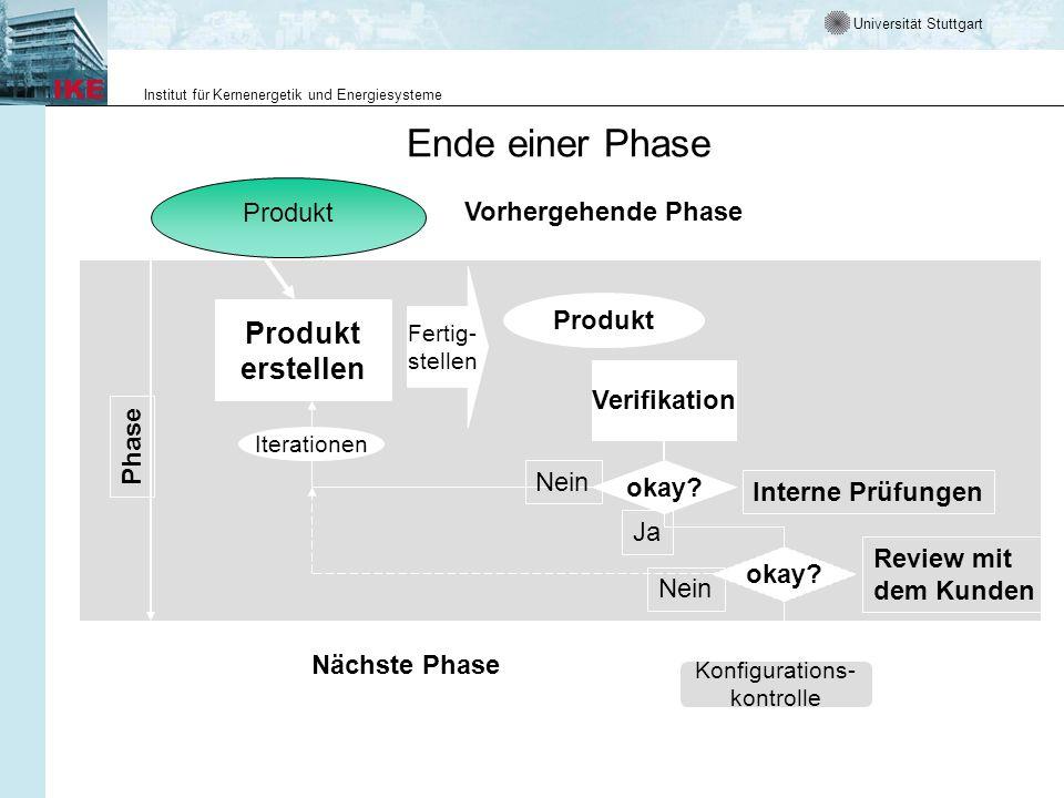 Universität Stuttgart Institut für Kernenergetik und Energiesysteme Produkt erstellen Produkt Fertig- stellen okay? Verifikation Nein Iterationen Prod