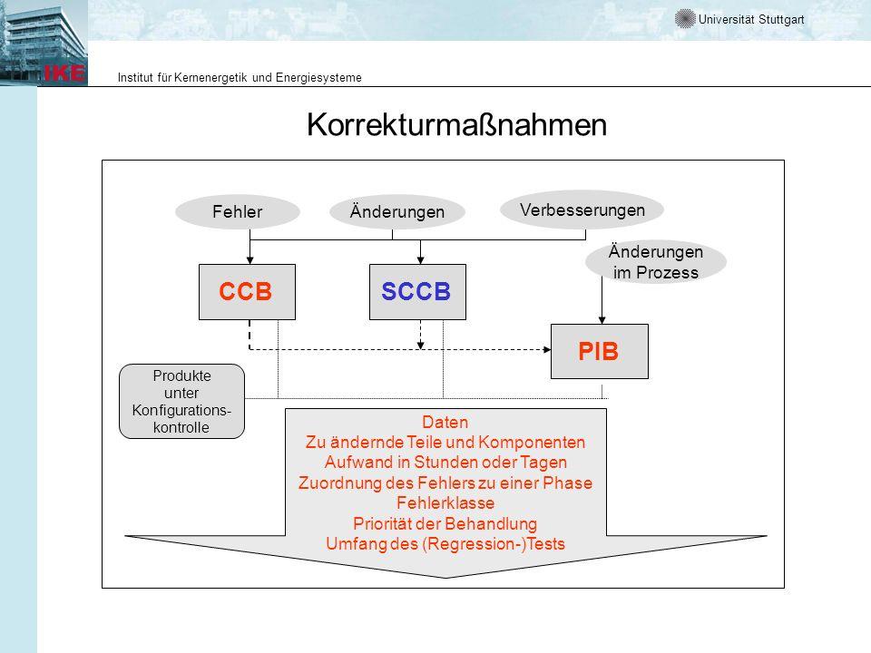 Universität Stuttgart Institut für Kernenergetik und Energiesysteme CCBSCCB PIB Verbesserungen ÄnderungenFehler Änderungen im Prozess Produkte unter K